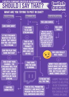 Helpful Flowchart on whether or not you should post something in chat on Twitch. Twitch Streaming Setup, Game Streaming, Le Social, Twitch Channel, Youtube Gamer, New Tricks, Social Media Tips, Streamers, Diy Desktop