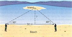 oceanography in trigonometry Math Resources, Math Activities, Precalculus, Math About Me, Math Projects, Math Concepts, Math Classroom, Classroom Ideas, Math Lessons