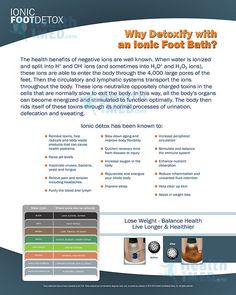 Ionic Foot Detox Tub Basin