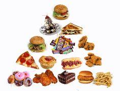 good effects of junk food pdf