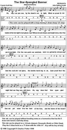 Harmonica tabs