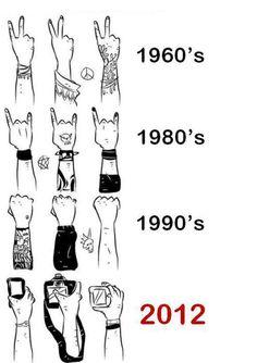 Love 1980's