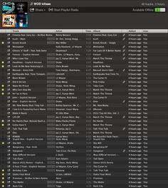 The only workout playlist you will ever need. #butactually #FitFluential #CrossFitGNC