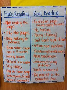 Fake Reading vs. Real Reading: Plus 20 Additional Anchor Charts to Teach Reading…