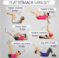 crunches vs sit ups - Google Search