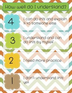 Simple classroom poster showing a #1-4 Learning Scale for student self assessment after any lesson.  Based on Marzano's Levels of Understanding.  $ by CJJones