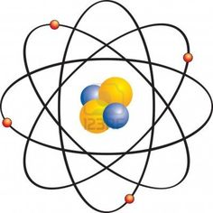 Neucleus-electrons buzz around neucleus-Sort of orbit/jump around neucleus.CENTER OF ATOM Atomic number-number of protons in element.TOTAL NUMBER OF PROTONS AND NEUTRONS. Electron-CENTER OF ATOM,have negative charge. Neutron-CENTER OF ATOM,are neutral. Protons-have positive charge. Atom-tiniest measurement of something.ATOM IS GREEK FOR UNCUTTABLE OR INDIVISIBLE.