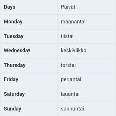 Days of the week (Finnish) Learn Finnish, Finnish Words, Finnish Language, Finland Travel, Language Study, Foreign Languages, Helsinki, Family History, Vocabulary