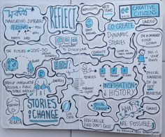 """Sketchnotes from Creative Citizens 2014 """"Stories of Change"""" (Drawn By Makayla Lewis) 