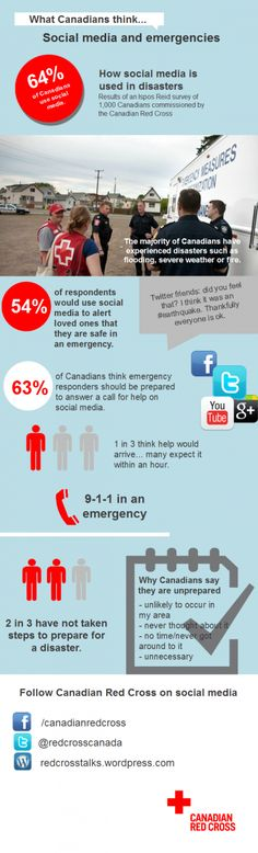 Social Media in Disaster Infographic