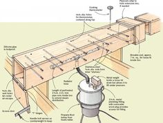 diy steambox for bending wood - Google Search