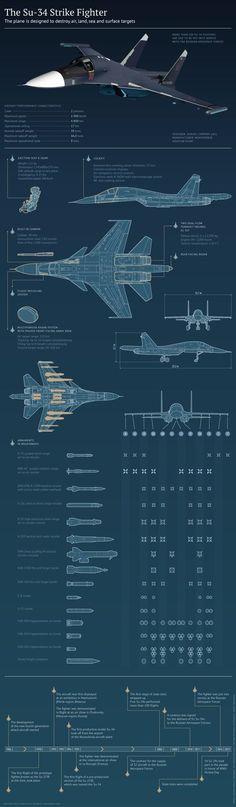 Su-34 infographic