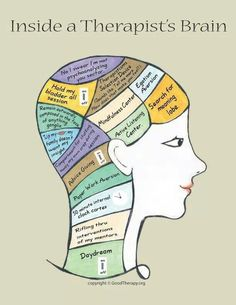 The Therapist's Brain. That's me!