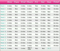 "Marathon Train - 16 week ""simple"" plan! :)"
