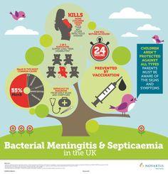 New Meningitis B Vaccine -- Our Experience