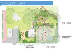 Broadview Oval Location Concept Plan