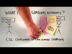 """""""#Sharing #Economy"""" (#Collaborative Consumption): Trend Overview. There's now a business to business sharing economy - here... www.collaboractions.co.uk join today and have unlimited access to the resources you need, meet new businesses and enjoy being a part of the team."""