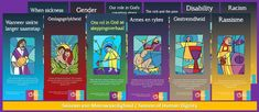 Christian Literature - CLF share the gospel with people across Africa and beyond through free and affordable literature in their languages. Human Dignity, Sick, Literature, Christian, Seasons, Guns, Literatura, Seasons Of The Year, Christians