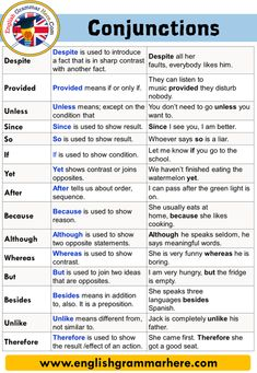 English Using Conjunctions, What Is a Conjunction? Definition and Example Sentences If without conjunctions, you will have to express every English Grammar Rules, Teaching English Grammar, English Sentences, English Vocabulary Words, English Language Learning, English Phrases, Learn English Words, Essay Writing Skills, English Writing Skills