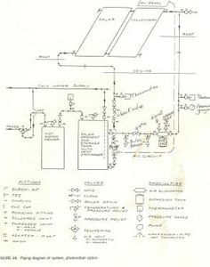 how to make a waste oil water heater