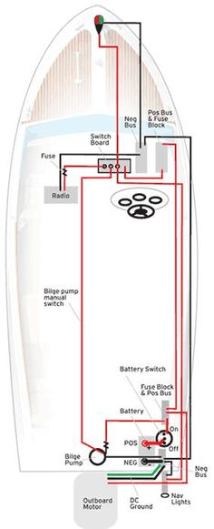 Create your own boat wiring diagram - from BoatUS