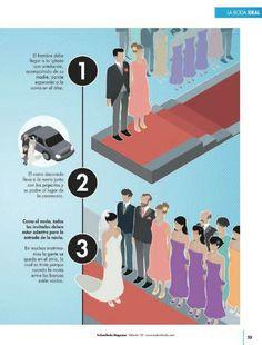 Protocolo de una boda