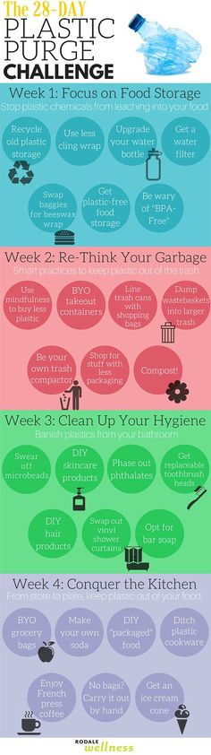 Here are the best ways to avoid the most harmful plastics, without making yourself crazy in the process!