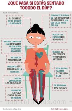¿Qué pasa si estás sentado todo el día? #infografia #salud