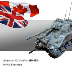M4A4 Sherman and Sherman VC Firefly Tank Paper Models Free Templates Download