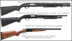 Shotgun - The Multipurpose Firearm