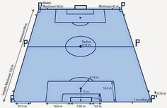 Gambar Lapangan Sepak Bola Beserta Ukurannya Dan Keterangannya