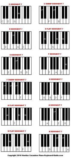 Piano Bass Clef Notes Chart \u2013 Music Reading Savant Store Piano