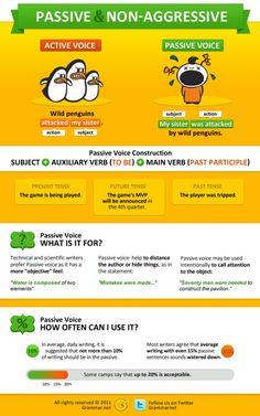 Passive v. Active Voice