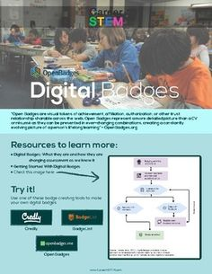 Looking to get started with digital badges but not sure where to start? This Digital Badges Quick Start Guide is for you! Using digital badges allows students to prove what they know and can do, and is changing assessment as we know it. Purchase includes a clear