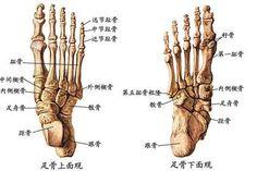 左脚大拇指右侧骨头肿疼潮女穿高跟长出大脚骨