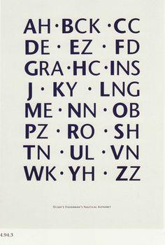 Ian Hamilton Finlay, Olsen's Fisherman's Nautical Alphabet, 1994
