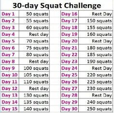 A healthy mind in a healthy body: 30 day squat challenge