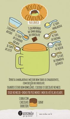 An online space for you to learn all about Cooking and Gastronomy Mug Recipes, Sweet Recipes, Cooking Recipes, Menu Dieta, Calories, Food Illustrations, Diy Food, Food Hacks, Food Inspiration