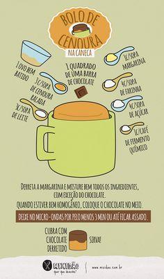 Infográfico - Receita Ilustrada de Bolo de Cenoura