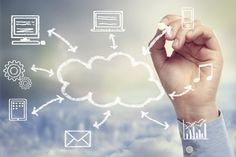 Make your Cloud Computing Infrastructure more Secure and Robust with Authshield-Two Factor Authentication