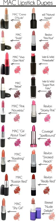 Splurge or Save: The Best MAC Drugstore Makeup Dupes Copycats. Buy MAC looks at drug store prices