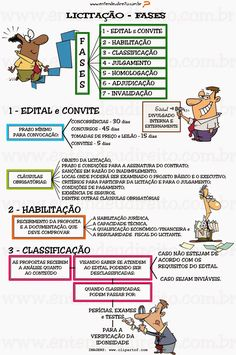 Study Organization, Planner Organization, Lei 8666, Mental Map, Law And Order, Student Life, Law School, Knowledge, How To Plan