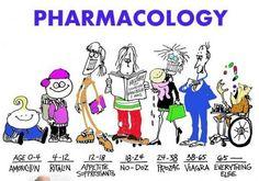 Pharmacology throughout the lifespan...LOL!