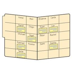 Divide the inside of a file folder into boxes that are slightly larger than small sticky notes. Write students' names in the boxes in alphabetical order, one name per box, jot the information on a sticky note and then place it in the appropriate box. Organization And Management, Teacher Organization, Teacher Tools, Teacher Hacks, Classroom Management, Teacher Resources, Organized Teacher, Teachers Toolbox, Behavior Management