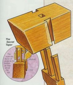 9 Fascinating Useful Ideas: Antique Woodworking Tools Helpful Hints woodworking tools organization simple.Woodworking Tools Accessories The Family Handyman basic woodworking tools home.Basic Woodworking Tools Home. Woodworking Mallet, Antique Woodworking Tools, Woodworking For Kids, Woodworking Projects That Sell, Woodworking Shop, Woodworking Plans, Woodworking Quotes, Unique Woodworking, Woodworking Basics