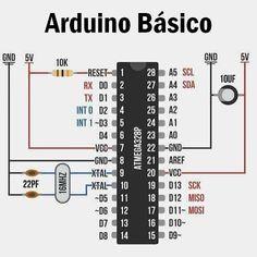Arduino Motor, Software, Electronics Basics, Arduino Board, Blog, Boards, Videos, Instagram, Origami Design