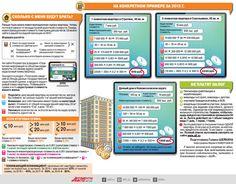 Новые правила оплаты налога на недвижимость. Инфографика   Инфографика   Вопрос-Ответ   Аргументы и Факты