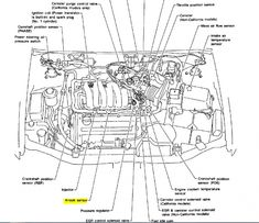 Nb Miata Engine Bay Diagram di 2020 (Dengan gambar)