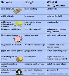 I always get a kick out of google translations, particularly with idioms, so here's a random collection of google-isms.