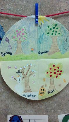 Seasons of the apple tree art project
